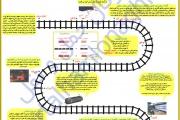 اینفوگرافیک پروژه برقی سازی راه آهن گرمسار - اینچه برون