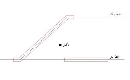 دگاژ یا نقطه امن در راه آهن