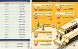 جابهجایی ۱۸۰ میلیون مسافر در حومه شهرها