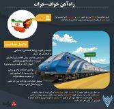 اینفوگرافیک راه آهن خواف – هرات